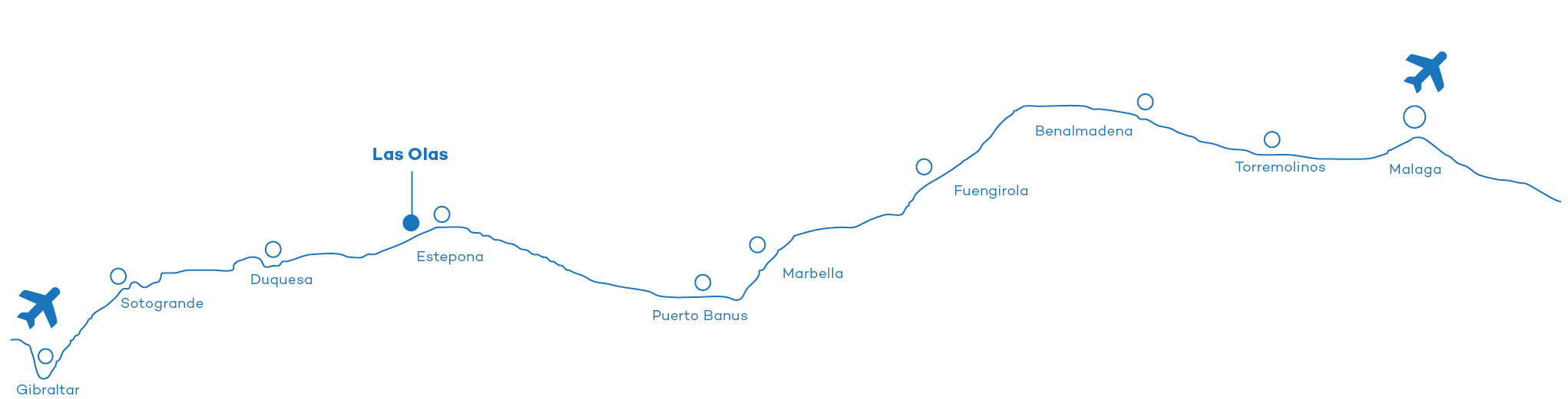 distance fuengirola marbella