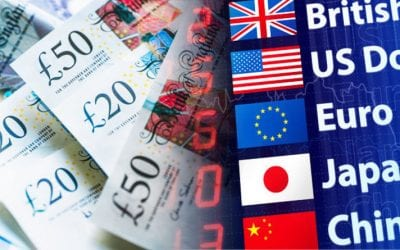 £/€ exchange rates are not putting off British buyers